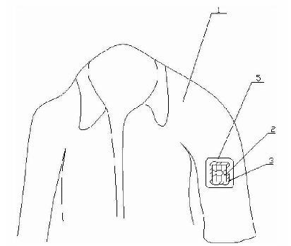 高铁服装简笔画