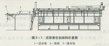 蒸箱220加热管接线图